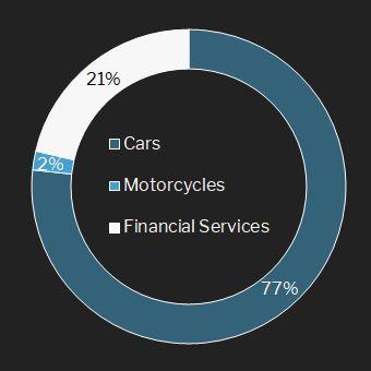 BMW EBIT