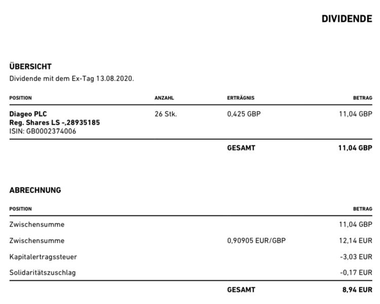 Diageo Dividende