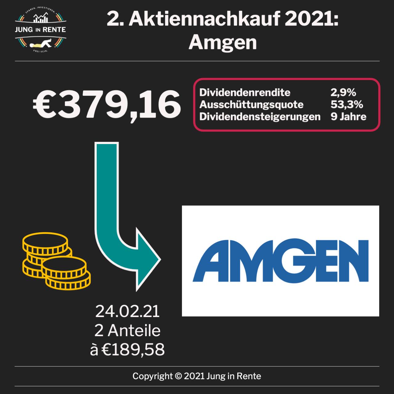 Instagram Amgen