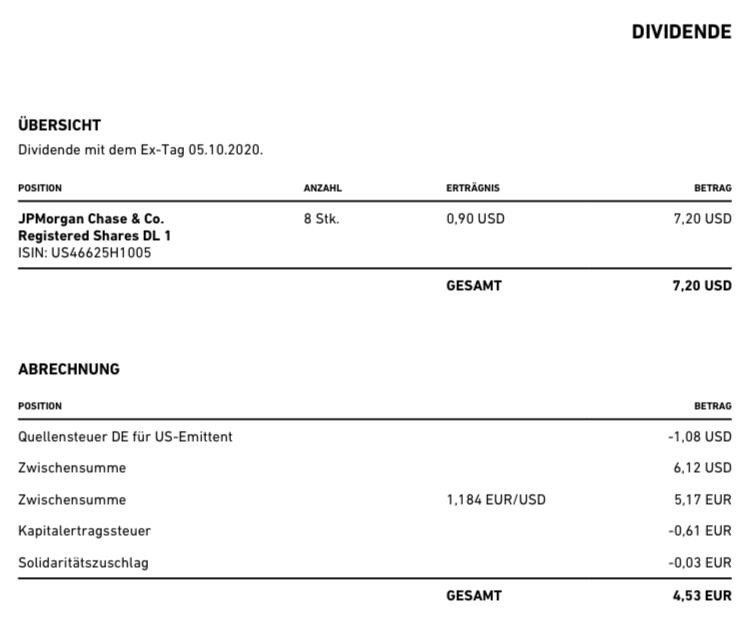 JPMorgan Chase Dividende