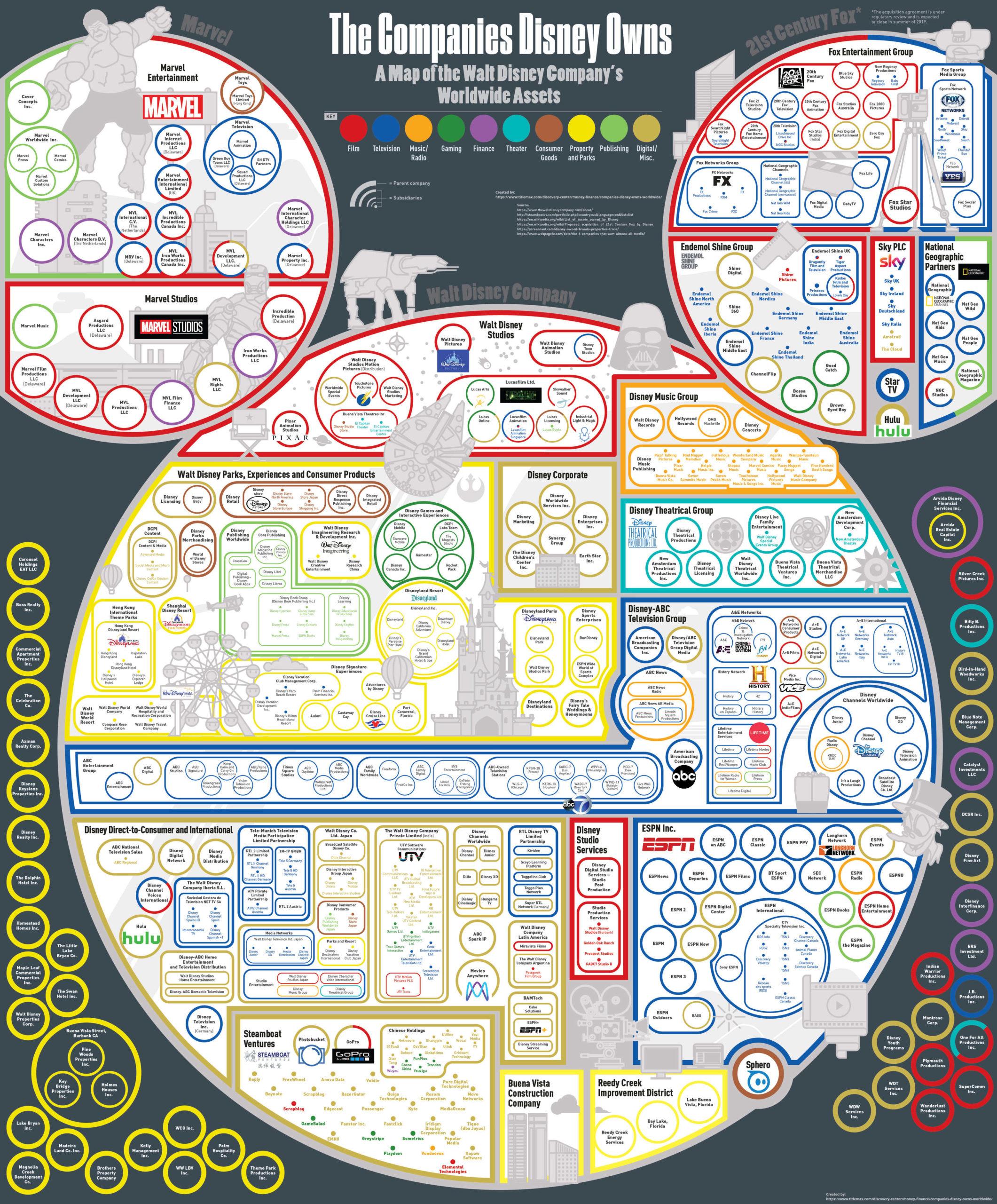 Walt Disney Universum